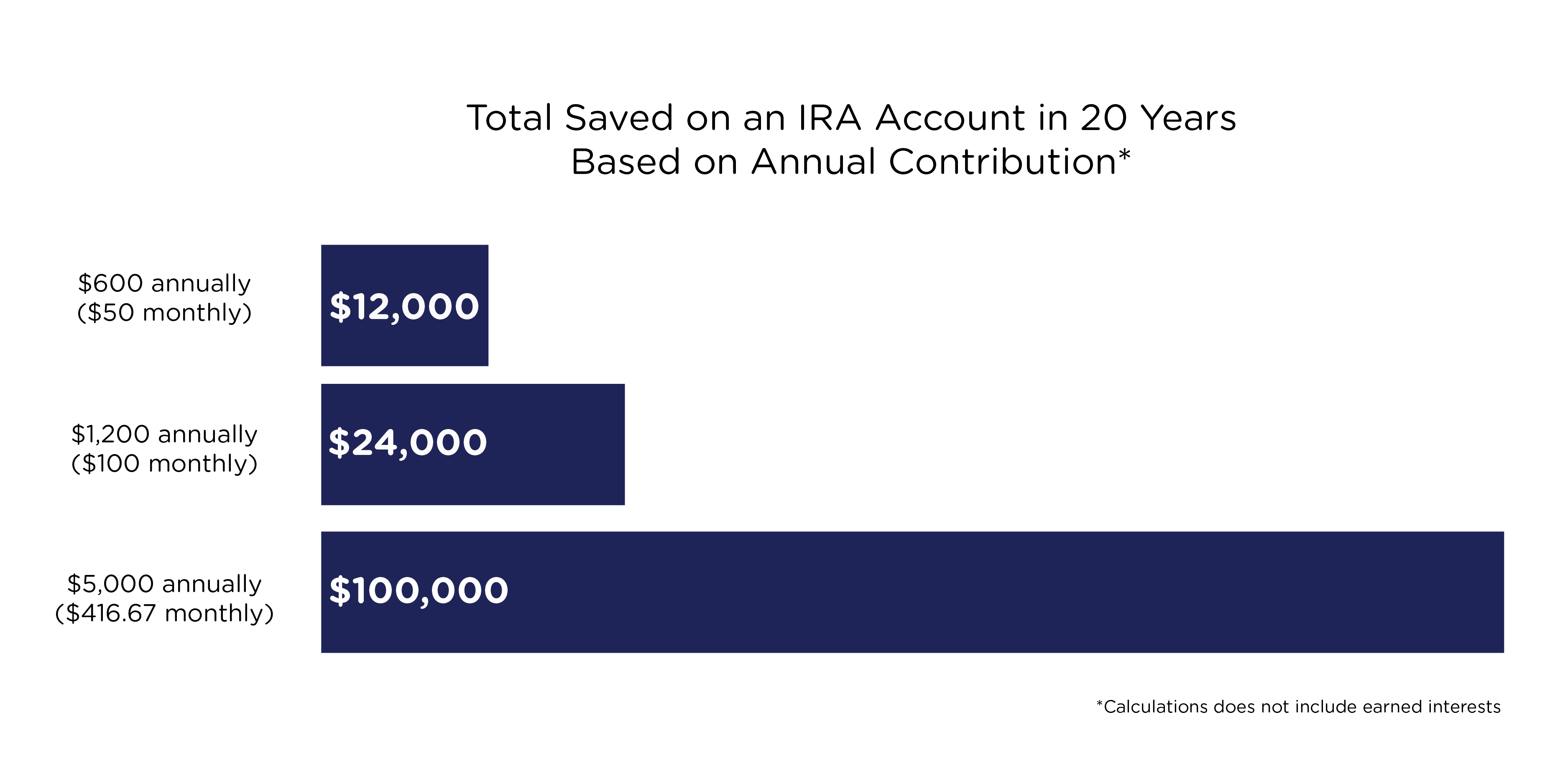 Can i exercise stock options in my ira