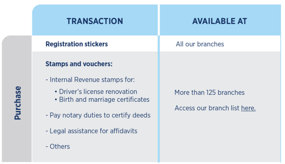 Registration stickers, stamps, vouchers, traffic fines, and more Picture2